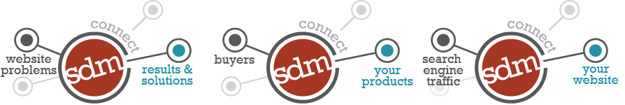 connection marketing by sdm