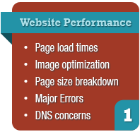 website audit - performance