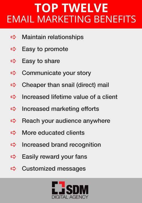 e-newsletter-benefits