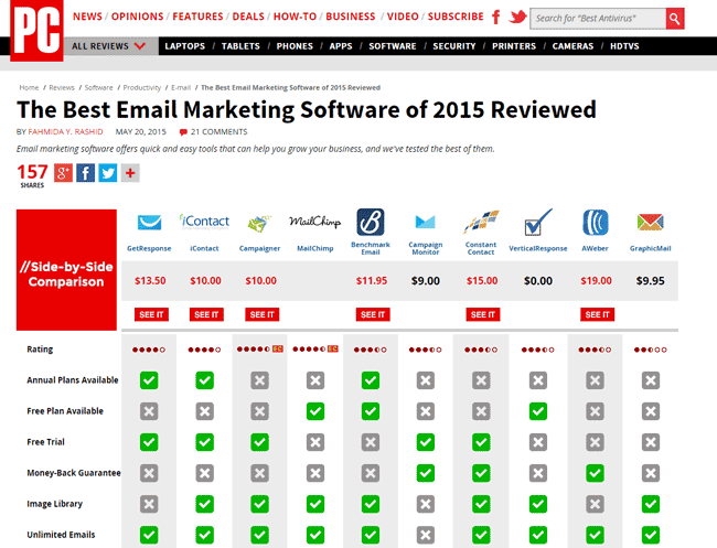 Email marketing comparison from PC Magazine